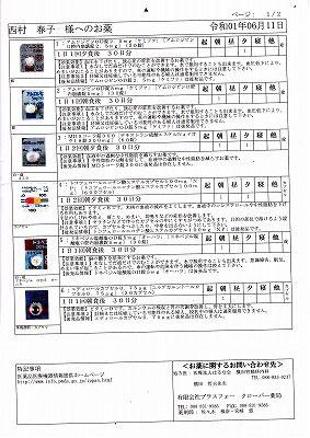 春子薬・2019・611・2