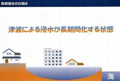 高知市救助救出計画2020年10月3_NEW