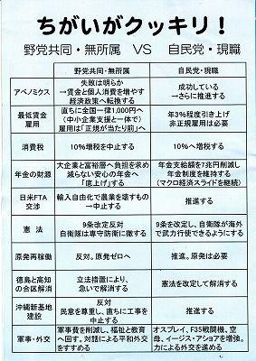与野党政策の違い_NEW
