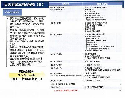 高知市救助救出計画2020年16_NEW