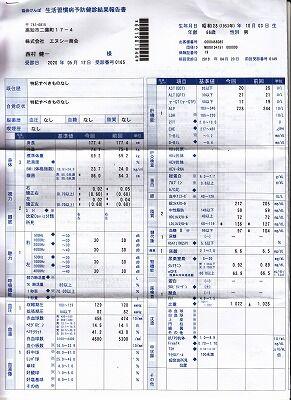 健康診断512-1