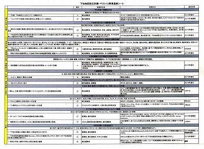 下知地区防災計画進捗シート_NEW