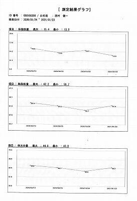 体脂肪測定2_NEW