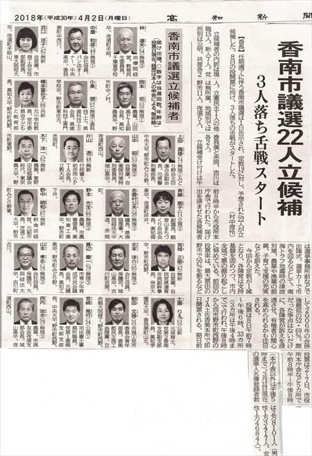 香南市議選2018年_NEW_R