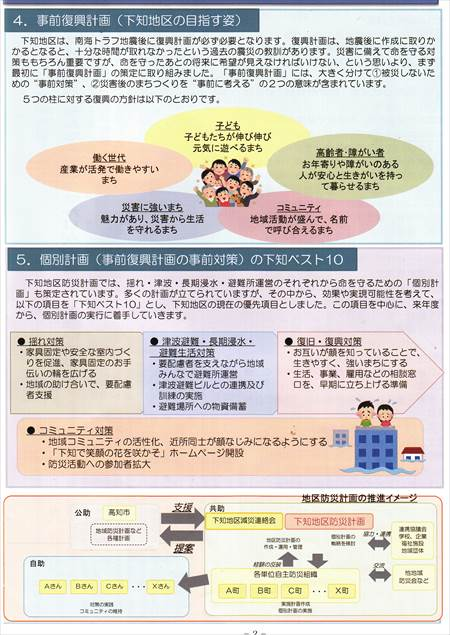 下知地区防災計画概要版(その3)_NEW_R