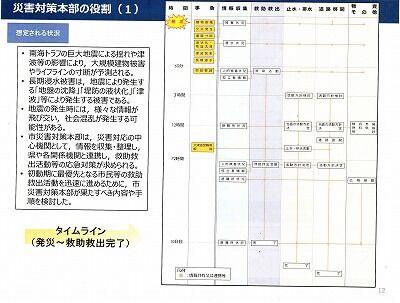 高知市救助救出計画2020年10月13_NEW