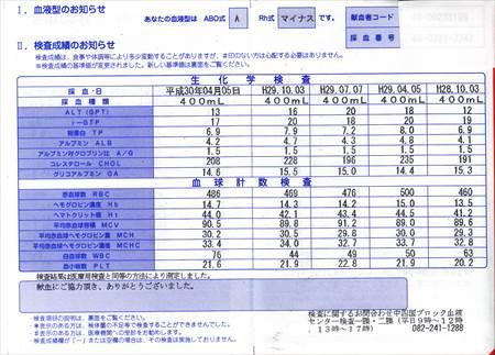 405健一血液検査_NEW_R