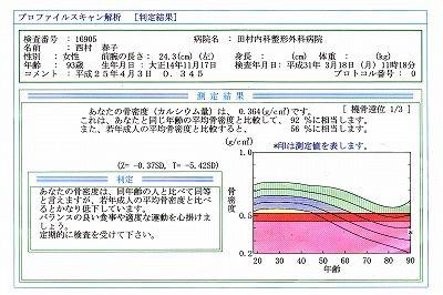 春子・骨密度測定_NEW