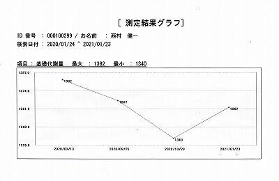 体脂肪測定4_NEW