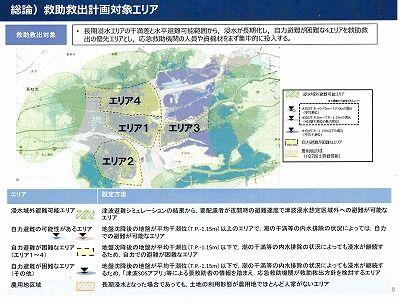 高知市救助救出計画2020年10月9_NEW