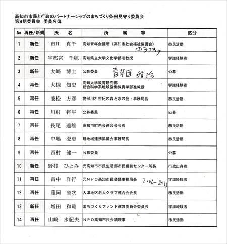 見守り委員会・iinmeibo_NEW_R