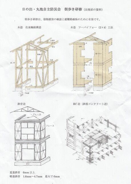 家屋の建築様式_NEW