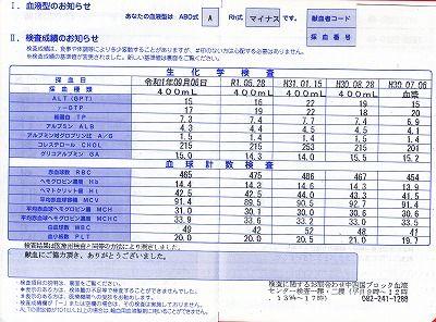 献血106回目_NEW