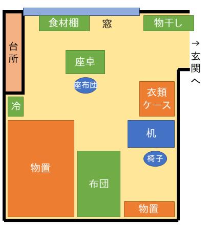 最終的な部屋の配置