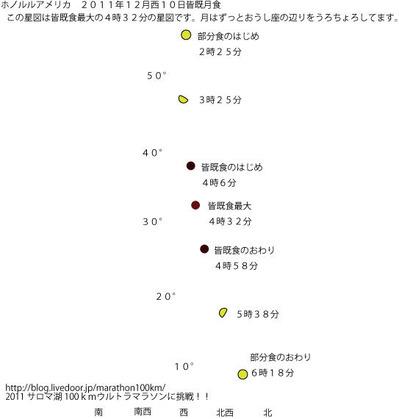 2011年12月10日ホノルル月食1