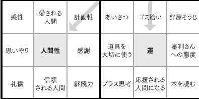大谷目標シート② - コピー