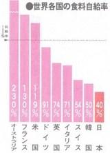 20_nousei_graph_01