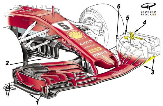 フェラーリSF71H:ソチ使用のフロント・ウィング
