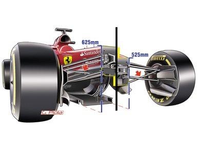 フェラーリの2014年f1マシン: プルロッド・フロント・サスペンションを継続 F1通信