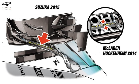 メルセデスF1 W06ハイブリッド: 2015年F1日本GPでフロント・ウィング・フラップの縁を鋸歯状に