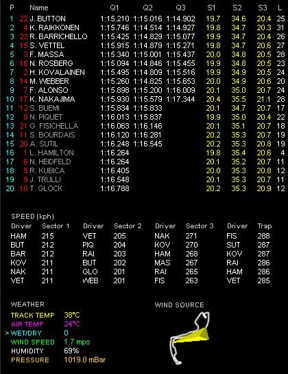 第6戦モナコGP予選 Q3