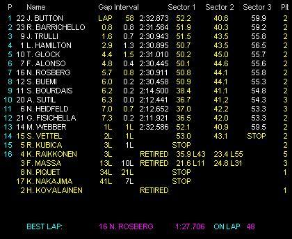 58周目: オーストラリアGP