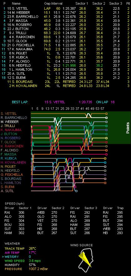 第8戦イギリスGP決勝
