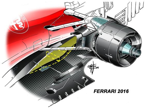 2016年のフェラーリSF16-H