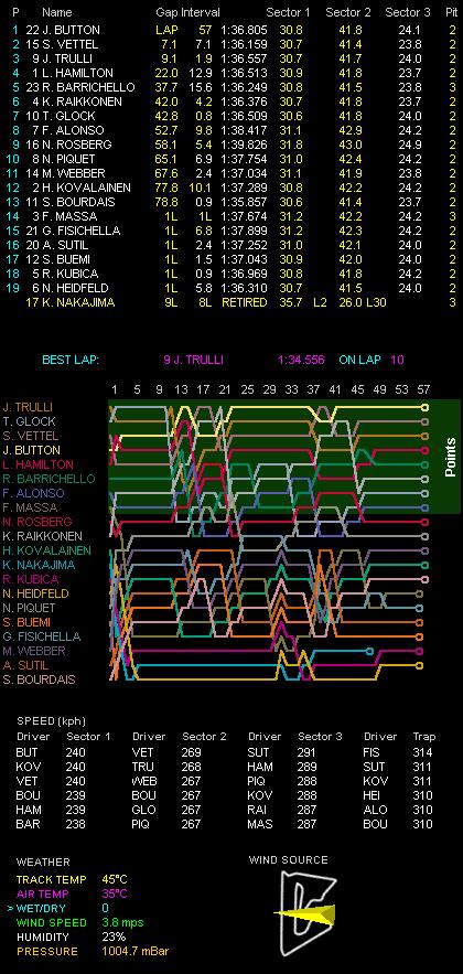第4戦バーレーンGP決勝