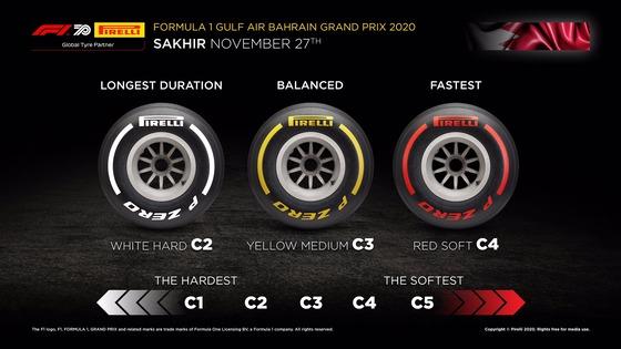 2020年F1バーレーンGPのタイヤ・コンパウンド