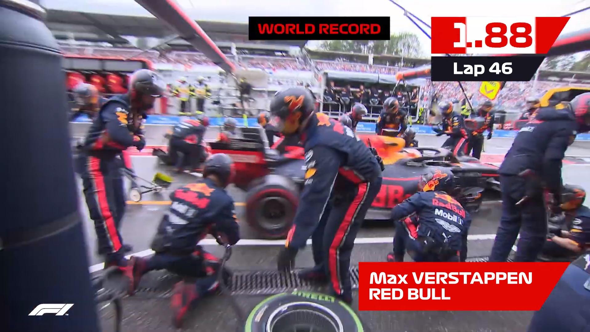 F1ドイツGP動画:最速ピットスト...
