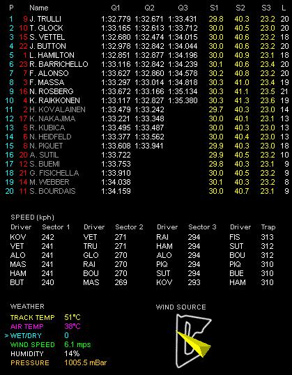 第4戦バーレーンGP予選 Q3