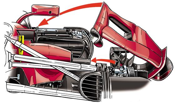 フェラーリSF70H:巧妙な衝撃吸収構造のソリューション