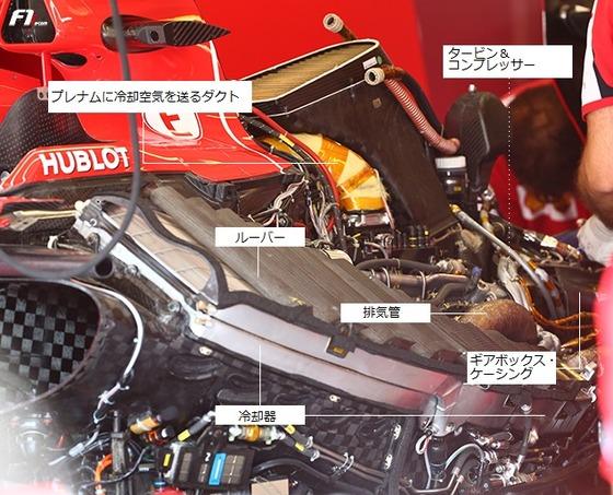 フェラーリF1パワーユニット(フェラーリ059/4)
