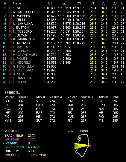 第8戦イギリスGP予選 Q3