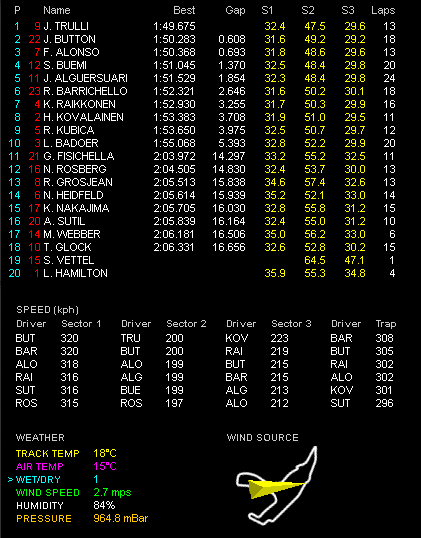 第12戦ベルギーGP金曜フリー走行1回目