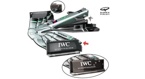 メルセデスW10 - フロント・ウィング
