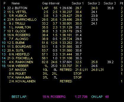 55周目: オーストラリアGP