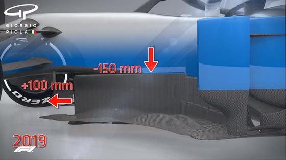 2019年F1マシンのバージボード