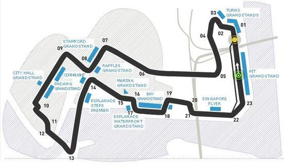 シンガポールGP、市街地コース