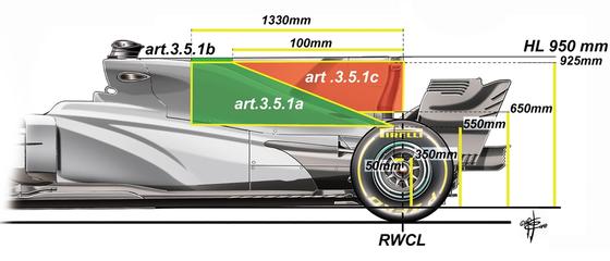 2018年F1技術規約:リア上部ボディワーク制限図