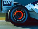 F1、ブレーキ