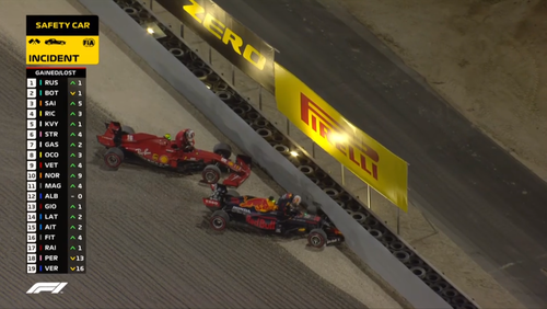 ルクレールとフェルスタッペン、リタイヤ:2020年F1サキールGP
