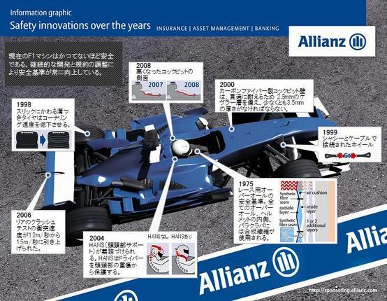 Allianz 09 日本語
