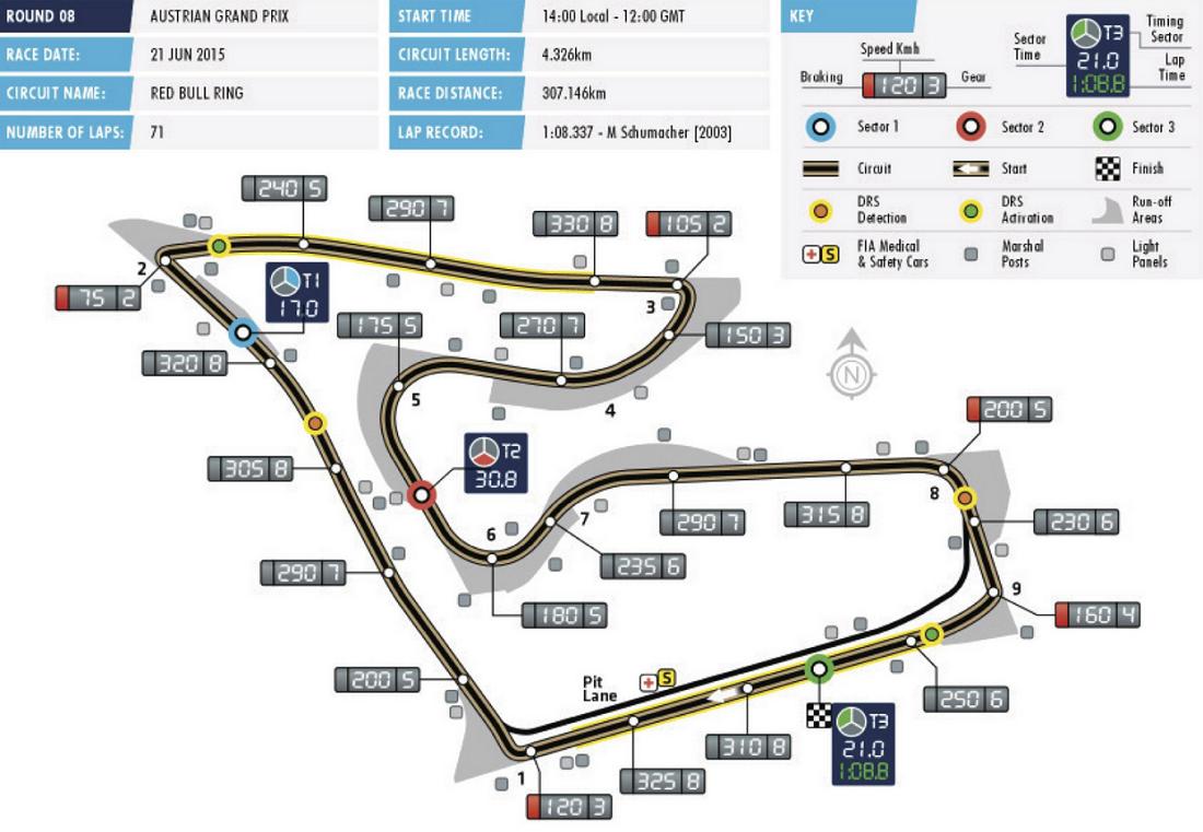 F1オーストリアGP 2015年サーキ...