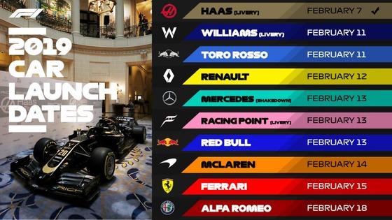 2019年F1マシン全チームの発表日
