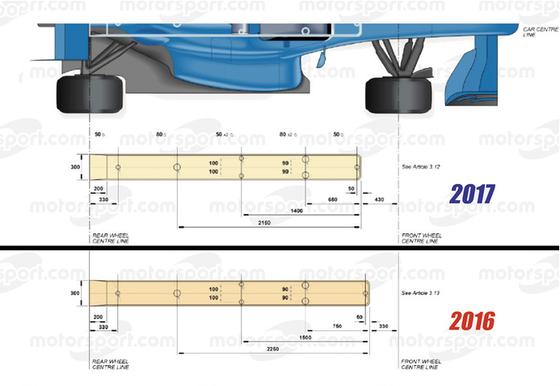 2017年F1マシンとフェラーリSF16-H(2016年F1マシン)の比較画像
