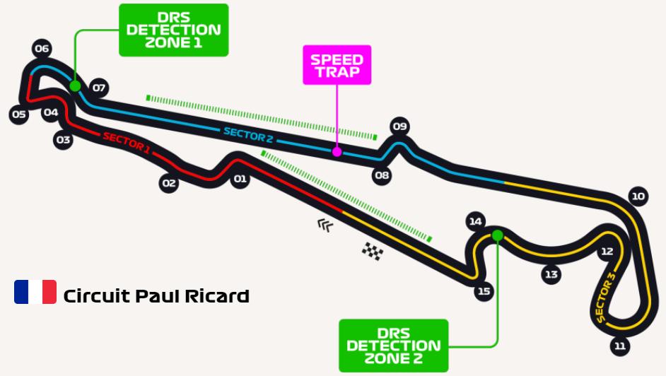 ポール・リカールがF1マシンの究極の試練になる理由:F1技術解説 : F1通信