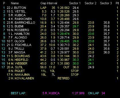 35周目: オーストラリアGP
