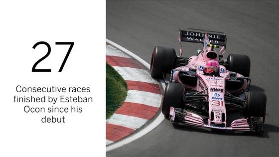 エステバン・オコン、2017年F1